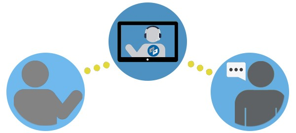 video remote interpreting